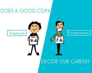 CGPA in University